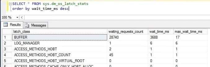 4 Different Usages of DBCC SQLPERF in SQL Server